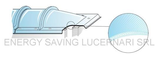 Energy Saving Lucernari: Politermolux