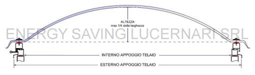 Energy Saving Lucernari: Politermolux monolitico